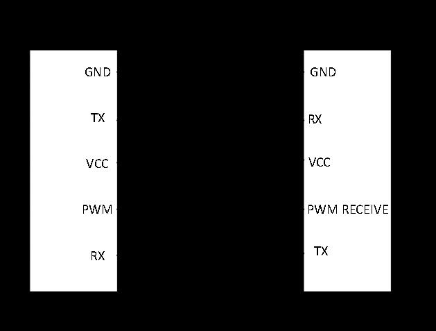 LD13C激光粉尘传感器应用电路