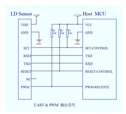 LD09激光粉尘传感器应用电路