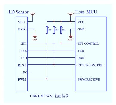 LD10激光粉尘传感器应用电路