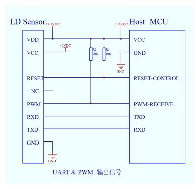 LD12激光粉尘传感器应用电路