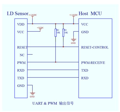 LD13激光粉尘传感器应用电路