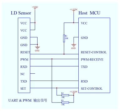 LD16激光粉尘传感器应用电路