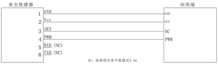 GDS06红外PM2.5传感器PWM输出型应用电路