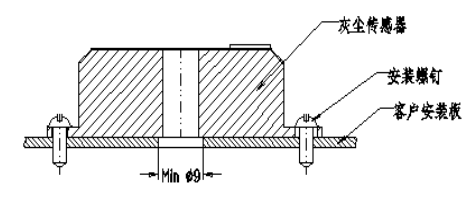 GDS06红外PM2.5传感器带锁螺丝孔型的固定方式