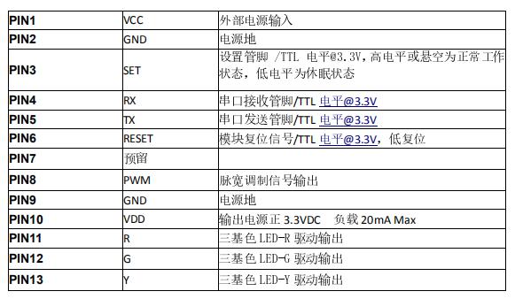 S7 Smart Dust 微尘传感器接口定义