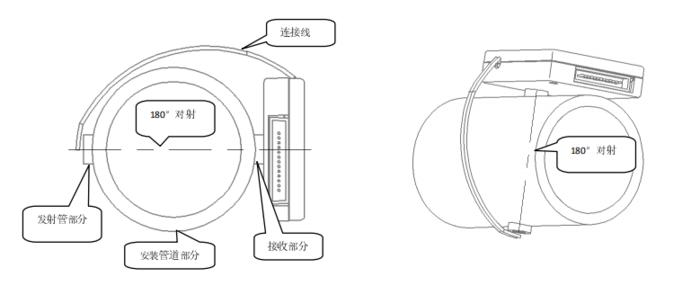 S7 Smart Dust 微尘传感器安装示意图