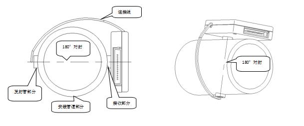 S7-L Smart Dust 微尘传感器安装示意图