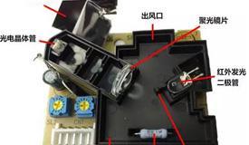 空气净化器中PM2.5传感器的工作原理以及用途
