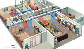 浅析空气净化器与新风系