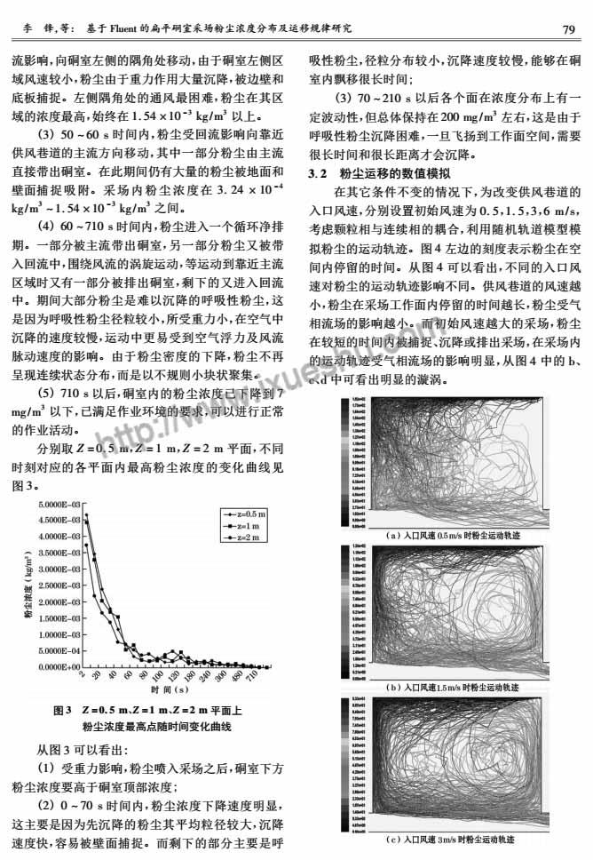 基于Fluent的扁平硐室采场粉尘浓度分布及运移规律研究-P3