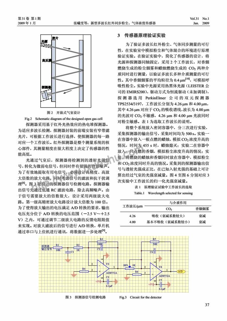 新型多波长红外同步粉尘、气体浓度传感器-p3