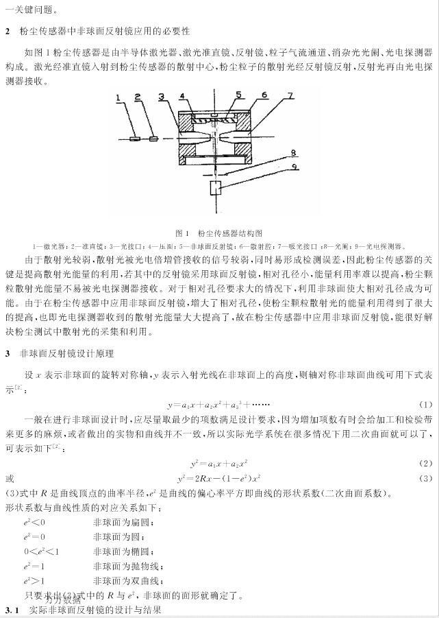 粉尘传感器中非球面反射镜的应用于设计-p2