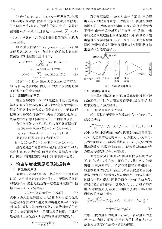 基于DS证据理论的粉尘浓度数据融合算法研究-p2