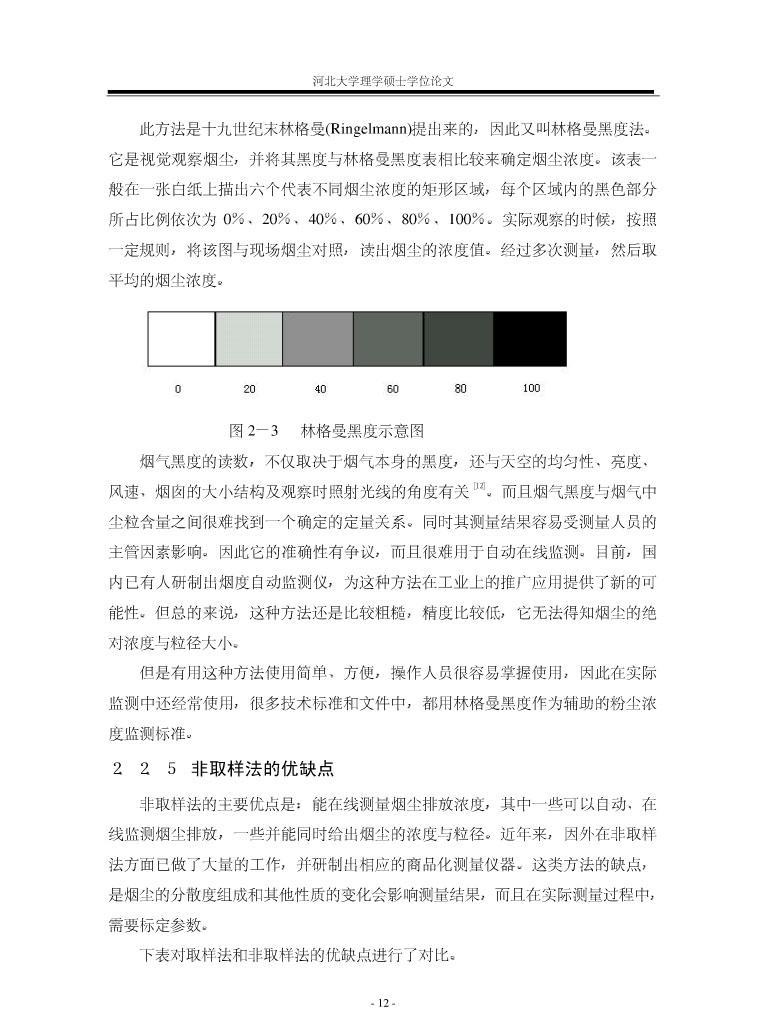 透射式光学粉尘浓度监测技术研究