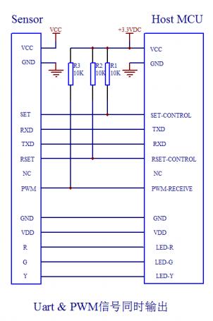 微尘传感器应用电路
