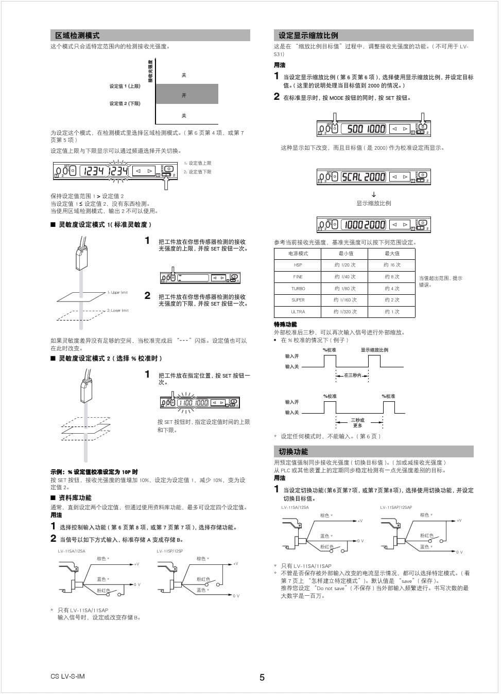 基恩士系列激光传感器-05