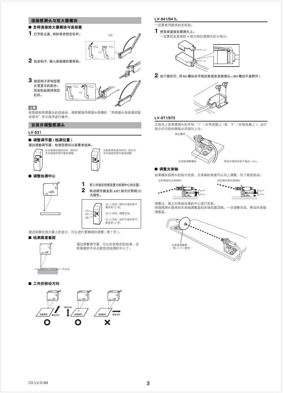 基恩士系列激光传感器-03