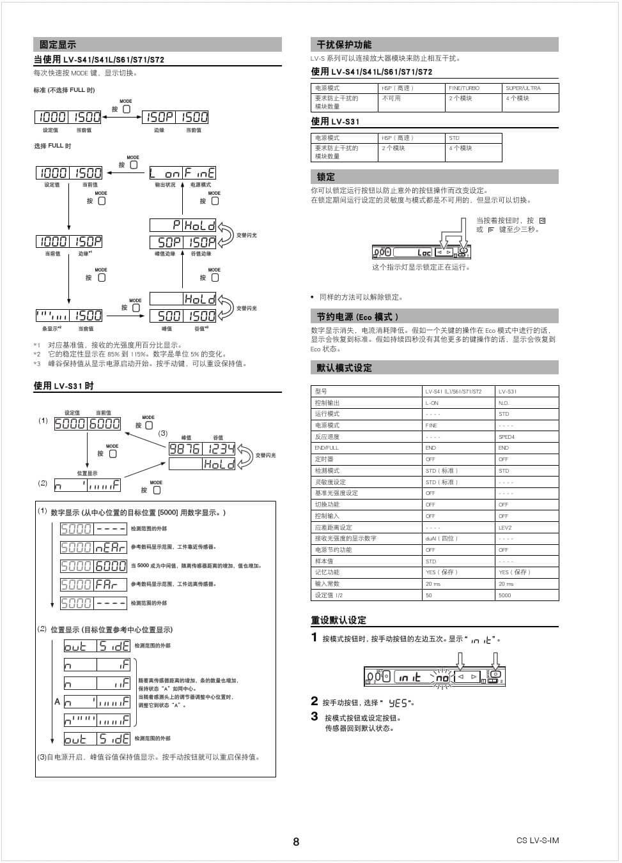 基恩士系列激光传感器-08