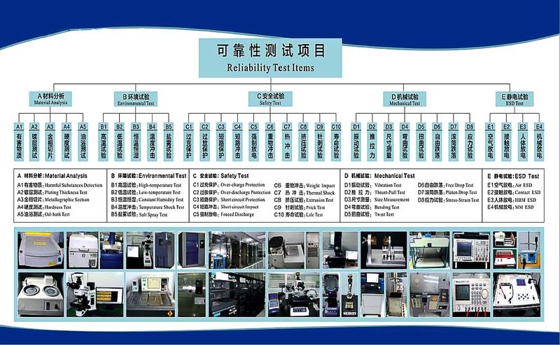 传感器测试系统