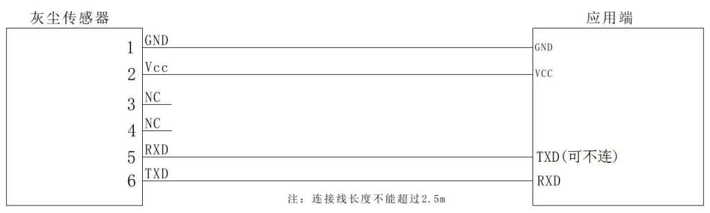 数字型(UART 输出)应用电路