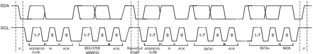 HPD05 寄存器时通讯波形图