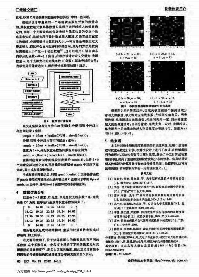 粉尘颗粒阵列传感器灵敏度分析-P3
