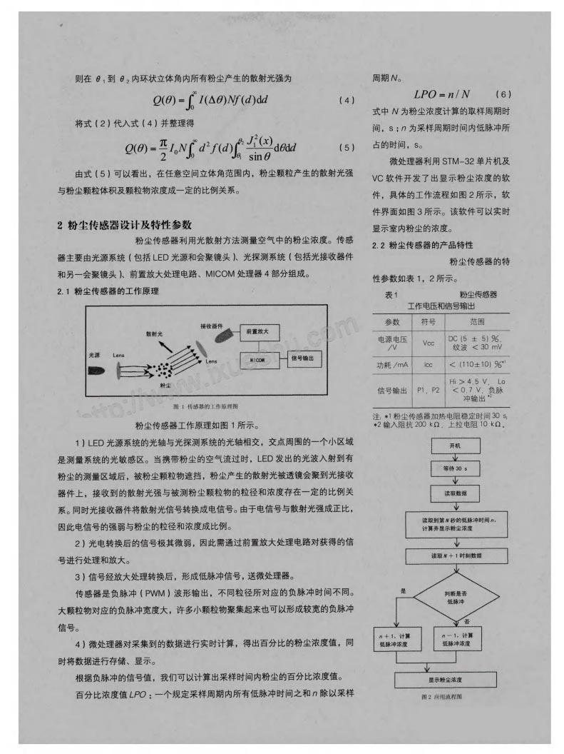 基于光散射测量方法的粉尘传感器及其应用范围-p2