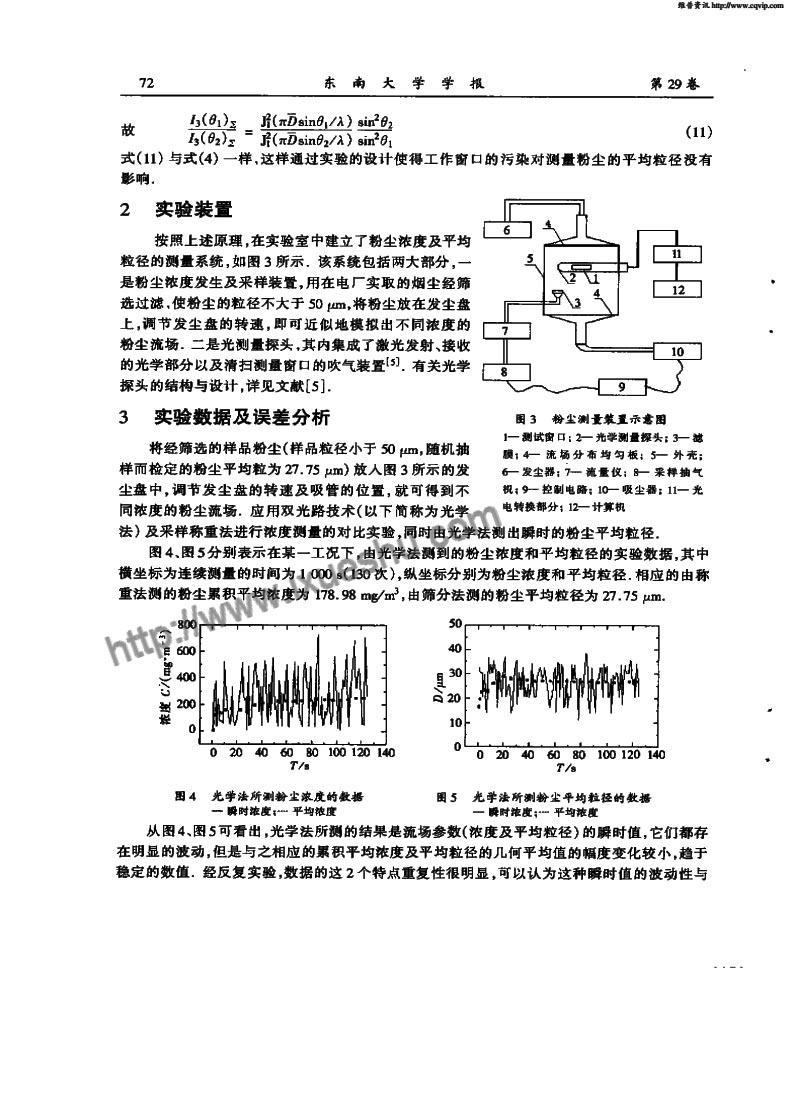 双光路光散射法在线测量粉尘浓度的实验研究-P4