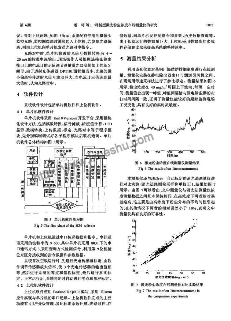 一种新型激光粉尘浓度在线测量仪的研究-P4
