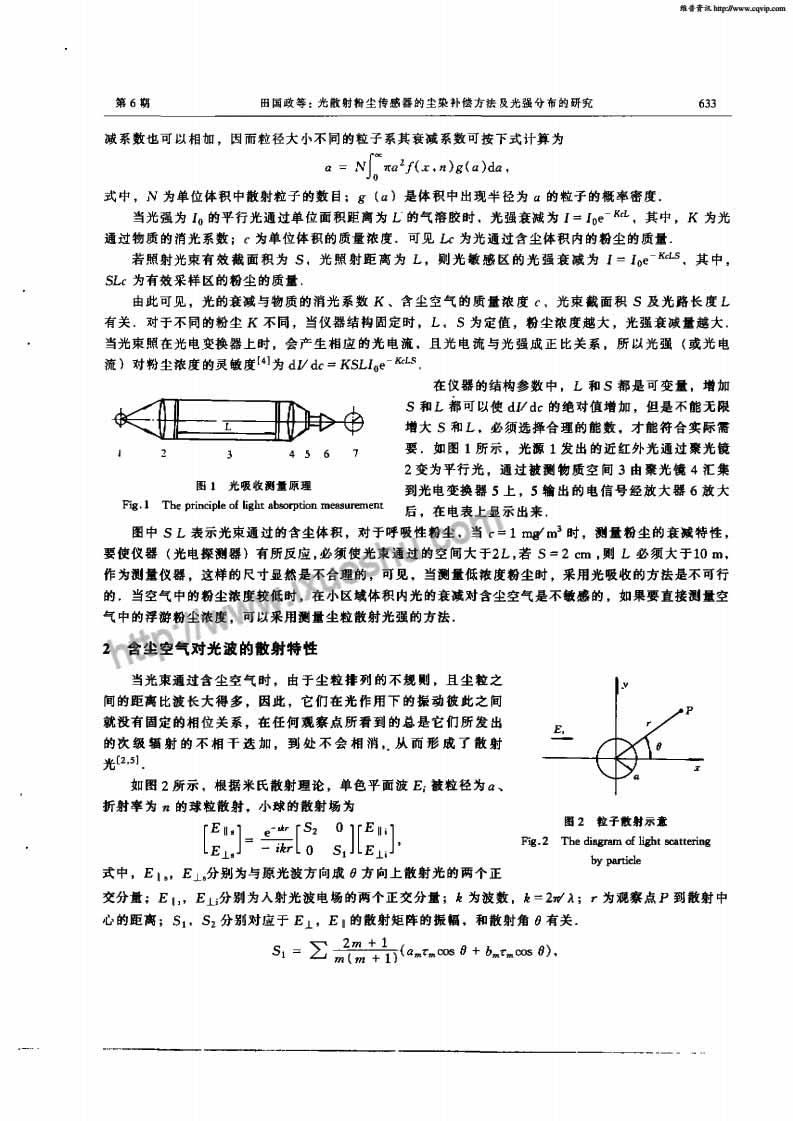 光散射粉尘传感器的尘染补偿方法及光强分布的研究-P2