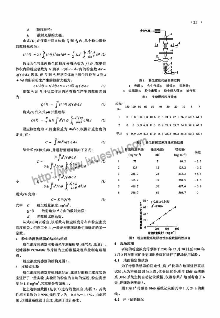 粉尘浓度传感器的研制和应用-P2