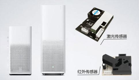 空气净化器用激光粉尘传感器还是红外粉尘传感器?