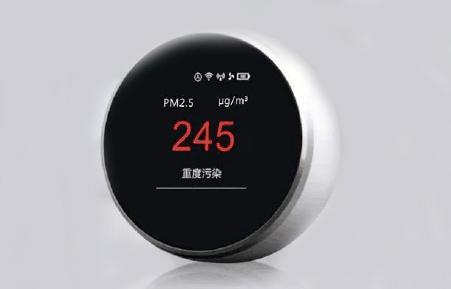 PM2.5污染浓度