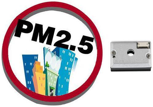 PM2.5与PM2.5传感器