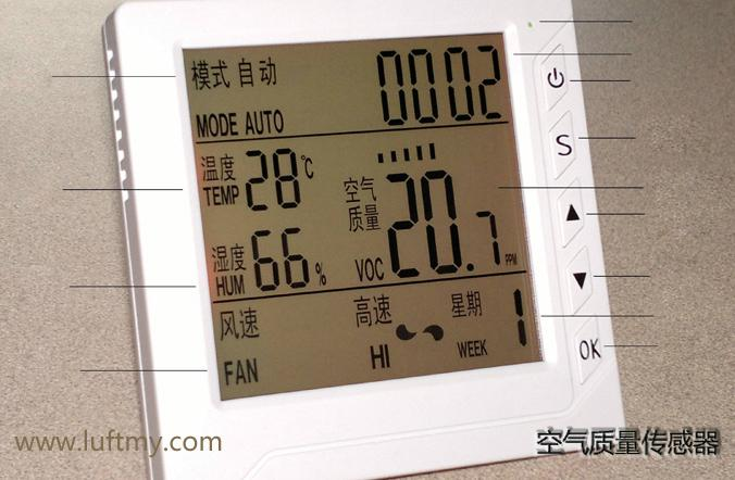 空气质量传感器应用