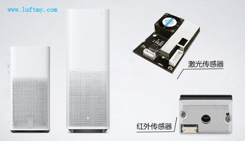 空气净化器与颗粒物传感器