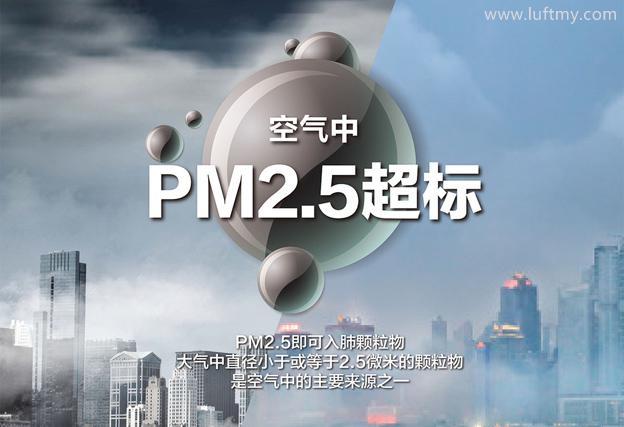 PM2.5颗粒物