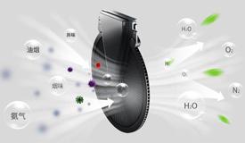 智能空调净化系统中的PM2.5传感器应用