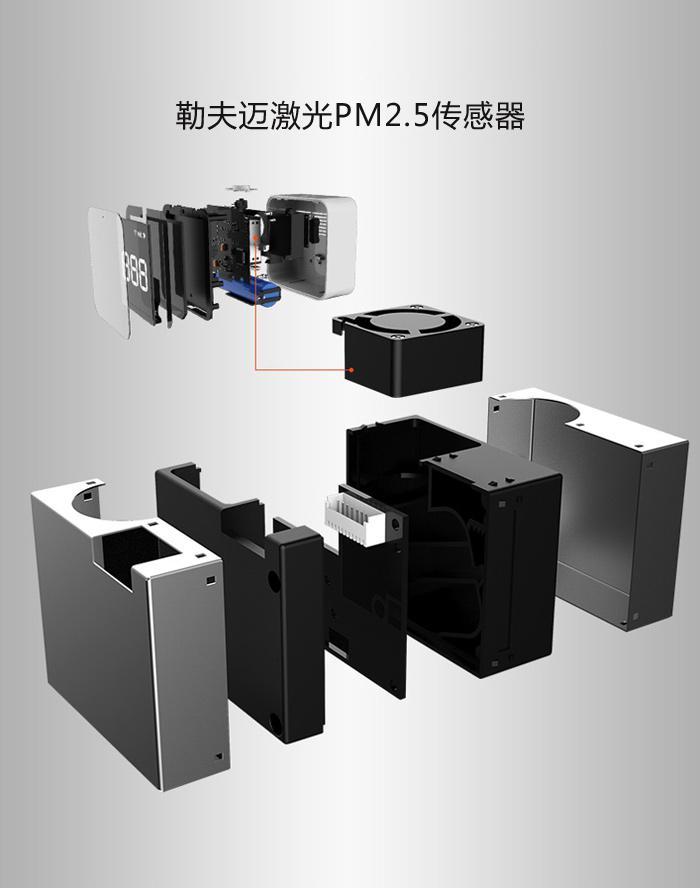 勒夫迈激光PM2.5传感器-勒夫迈LUFTMY