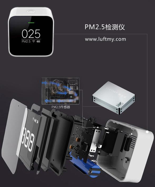 PM2.5检测仪与激光PM2.5传感器-勒夫迈LUFTMY