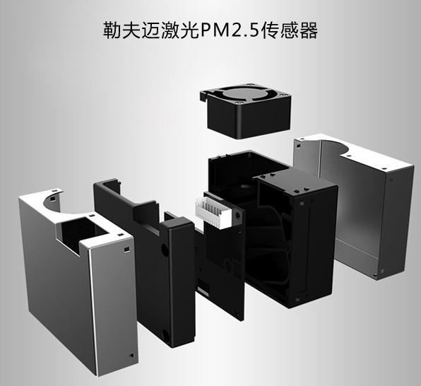 PM2.5细颗粒物粉尘传感器-勒夫迈LUFTMY