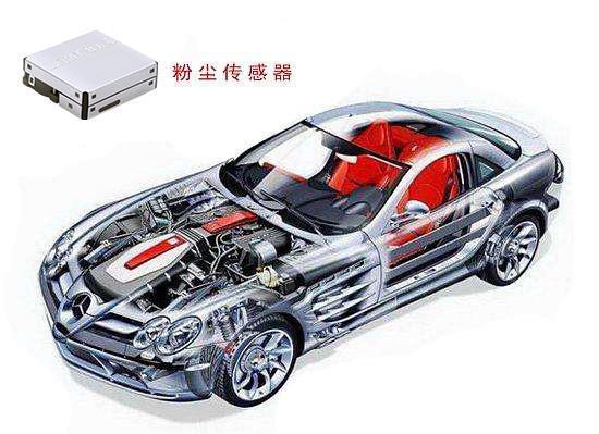 车内粉尘传感器有什么作用?
