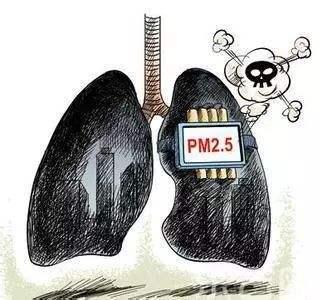 吸烟产生的PM2.5值有多大?