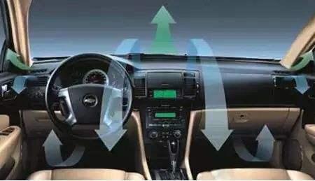 PM2.5传感器在汽车车厢空气循环中的应用