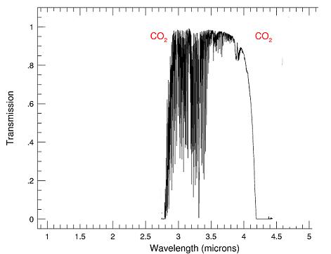 <a href='http://www.luftmy.com/h-col-106.html' target='_blank'><u><a href='http://www.luftmy.com' target='_blank'><u>PM2.5传感器</u></a></u></a>和CO2传感器是如何工作的