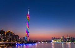 广州PM2.5的治理方法,广州