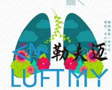 <b>PM2.5浓度高对COPD的影响怎么减少?</b>