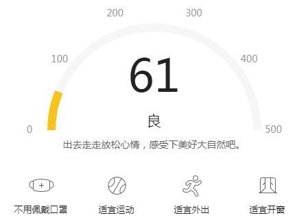 广州pm2.5指数(9月9)